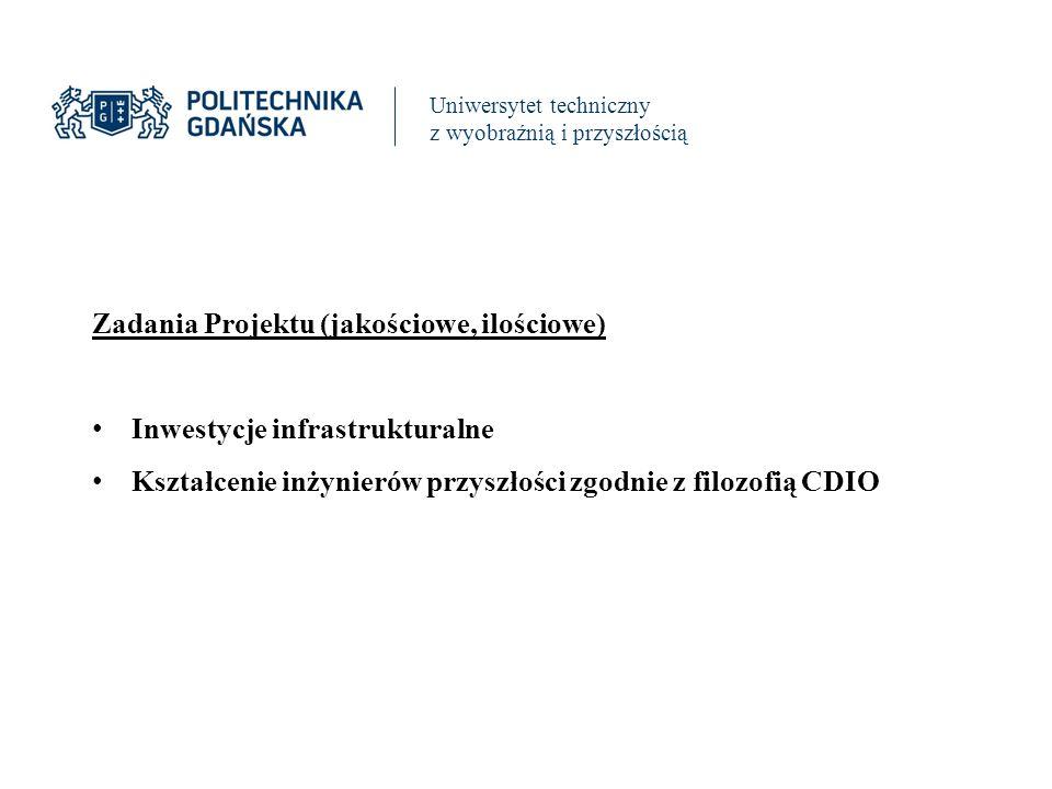 Uniwersytet techniczny z wyobraźnią i przyszłością Grupy docelowe Studenci (ilu i jakich.