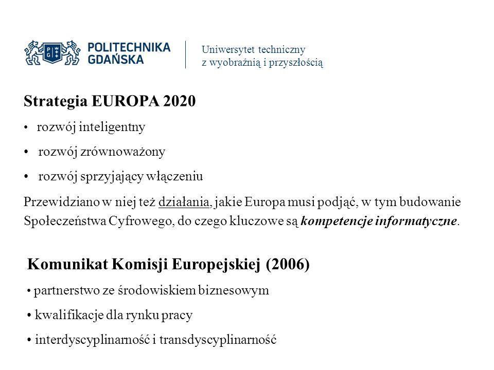 Uniwersytet techniczny z wyobraźnią i przyszłością Strategia EUROPA 2020 rozwój inteligentny rozwój zrównoważony rozwój sprzyjający włączeniu Przewidziano w niej też działania, jakie Europa musi podjąć, w tym budowanie Społeczeństwa Cyfrowego, do czego kluczowe są kompetencje informatyczne.