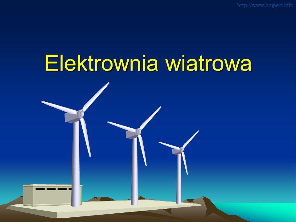 Ile to kosztuje (ceny netto) Mała, nowa elektrownia wiatrowa o mocy: 100 W - ok.