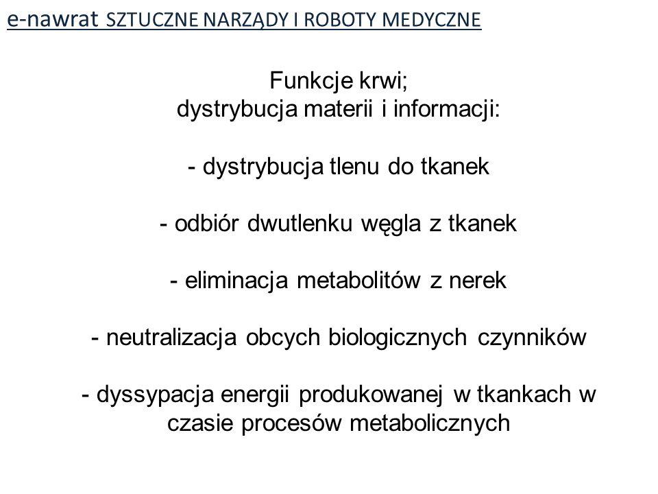 Funkcje krwi; dystrybucja materii i informacji: - dystrybucja tlenu do tkanek - odbiór dwutlenku węgla z tkanek - eliminacja metabolitów z nerek - neutralizacja obcych biologicznych czynników - dyssypacja energii produkowanej w tkankach w czasie procesów metabolicznych