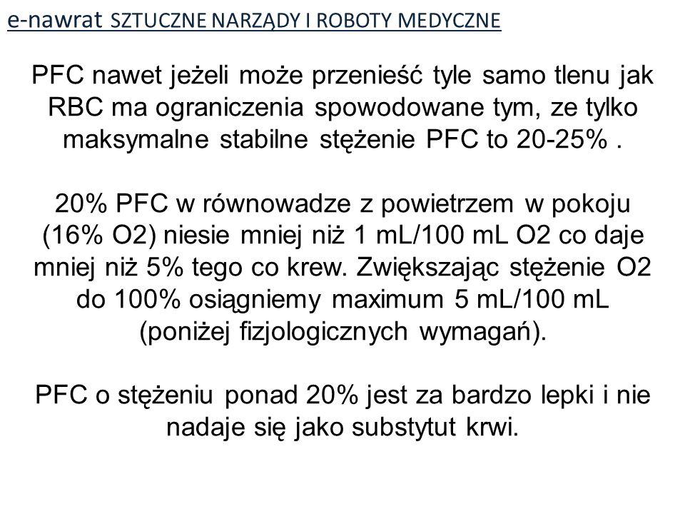 e-nawrat SZTUCZNE NARZĄDY I ROBOTY MEDYCZNE PFC nawet jeżeli może przenieść tyle samo tlenu jak RBC ma ograniczenia spowodowane tym, ze tylko maksymalne stabilne stężenie PFC to 20-25%.