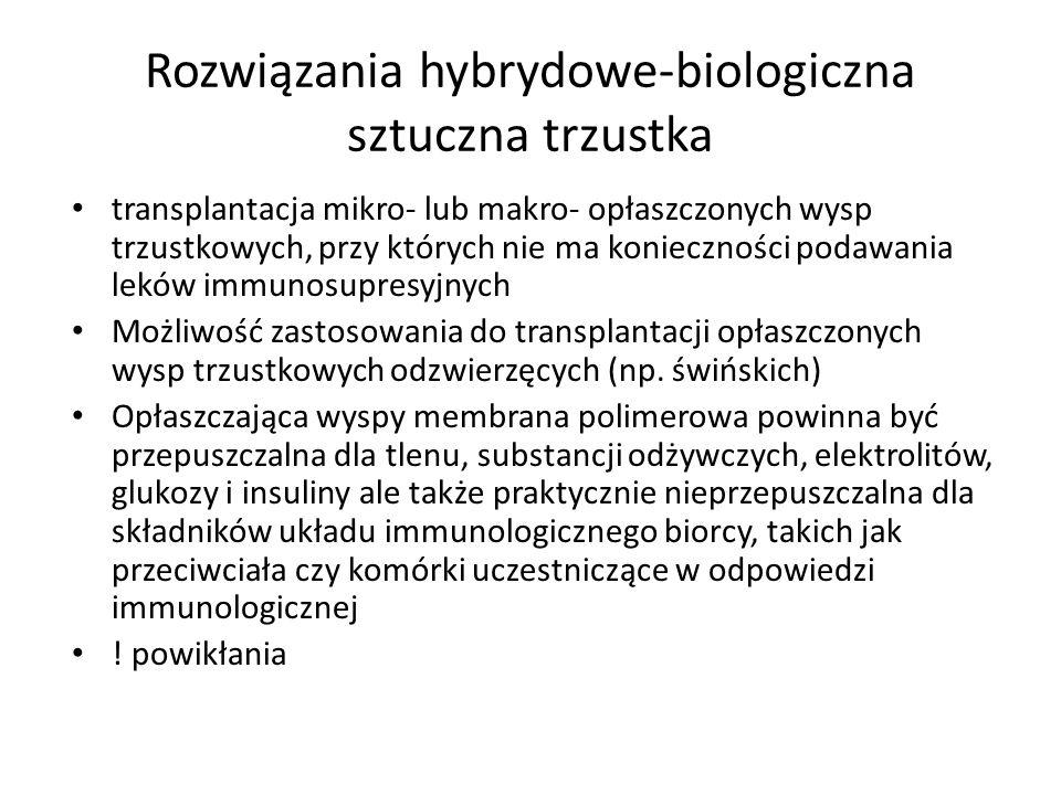 Systemy biochemiczne implantowane dozowniki insuliny Np.