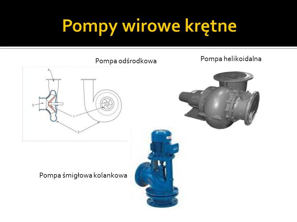 Pompa odśrodkowa Pompa helikoidalna Pompa śmigłowa kolankowa