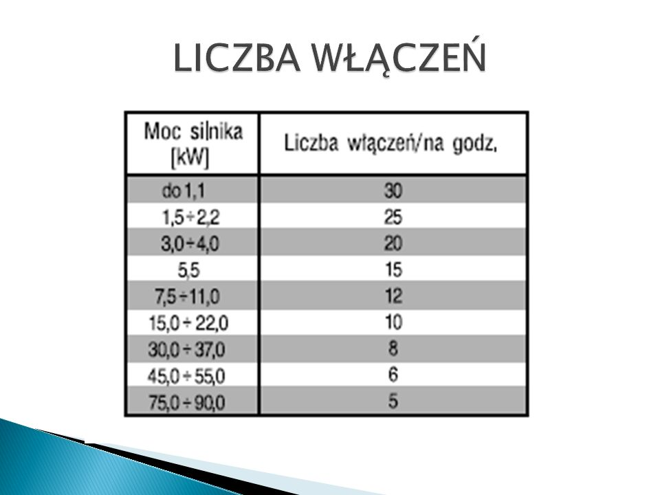 Opracowano na podstawie katalogu Leszczyńskiej Fabryki Pomp dostępnego na stronie www.lfp.pl www.lfp.pl