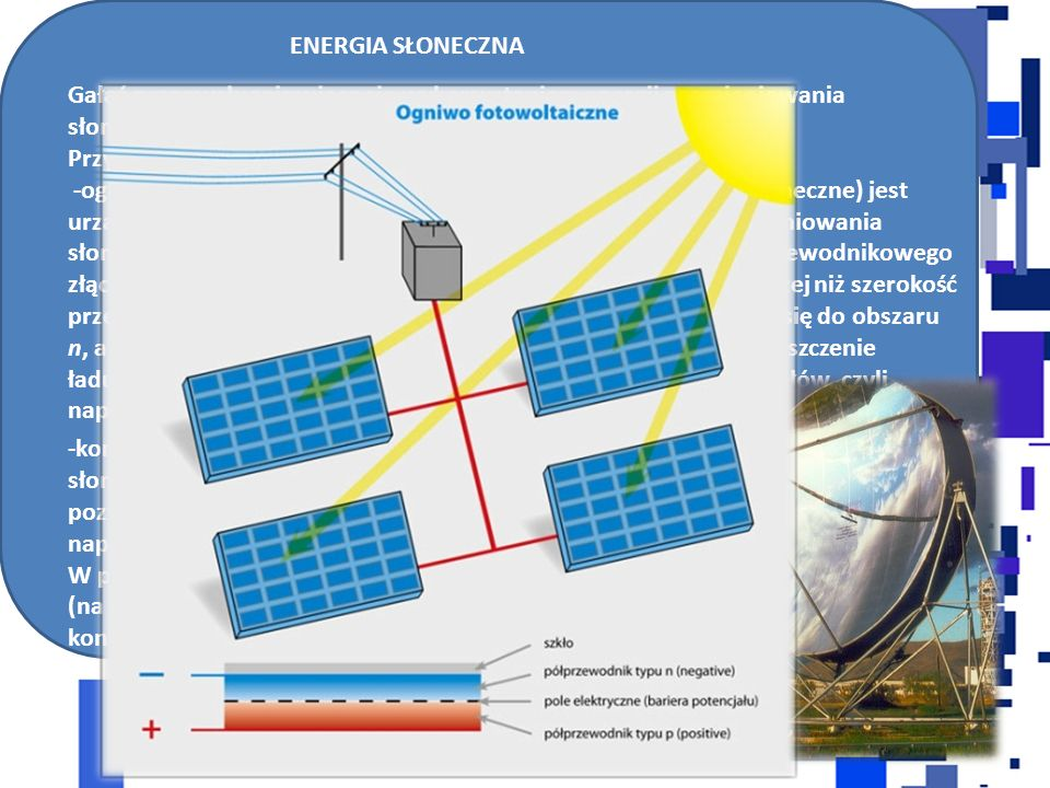ENERGIA SŁONECZNA Gałąź przemysłu zajmująca się wykorzystaniem energii promieniowania słonecznego. Przykładem wykorzystania energii słonecznej są: -og