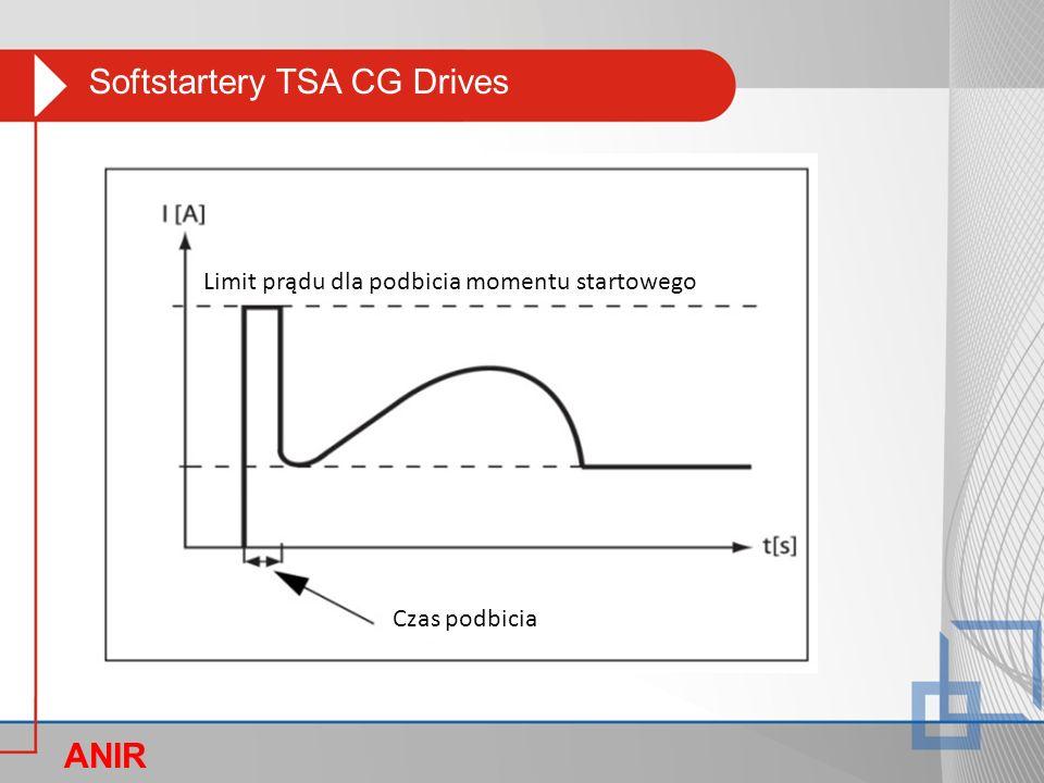 Softstartery TSA CG Drives ANIR O Limit prądu dla podbicia momentu startowego Czas podbicia