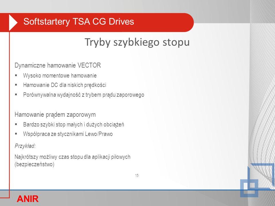 Softstartery TSA CG Drives ANIR O Tryby szybkiego stopu Dynamiczne hamowanie VECTOR  Wysoko momentowe hamowanie  Hamowanie DC dla niskich prędkości
