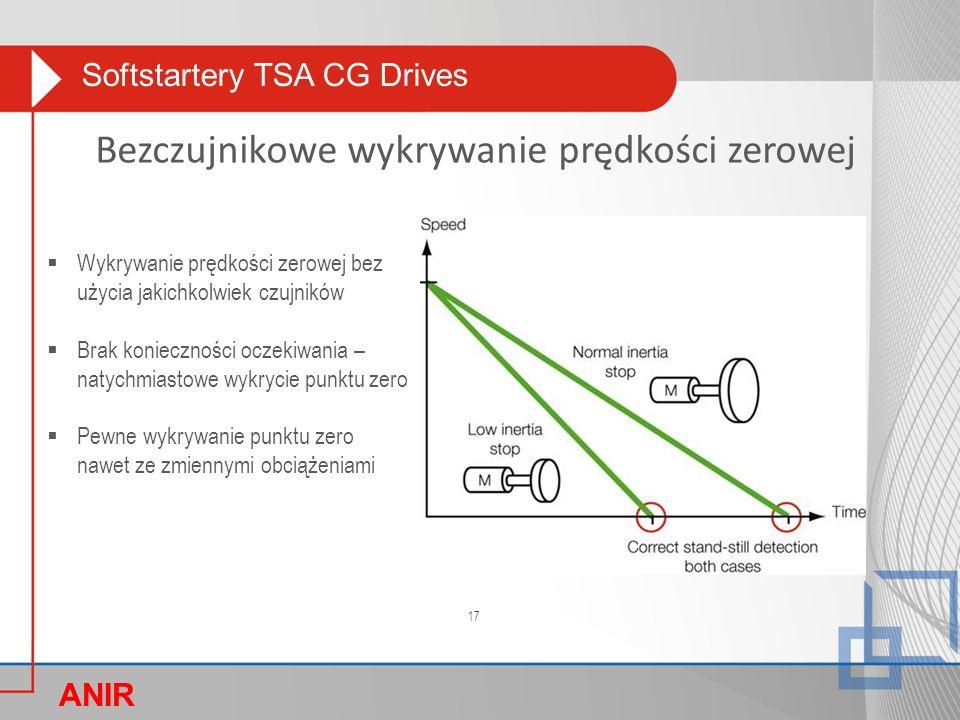 Softstartery TSA CG Drives ANIR O Bezczujnikowe wykrywanie prędkości zerowej  Wykrywanie prędkości zerowej bez użycia jakichkolwiek czujników  Brak konieczności oczekiwania – natychmiastowe wykrycie punktu zero  Pewne wykrywanie punktu zero nawet ze zmiennymi obciążeniami 17