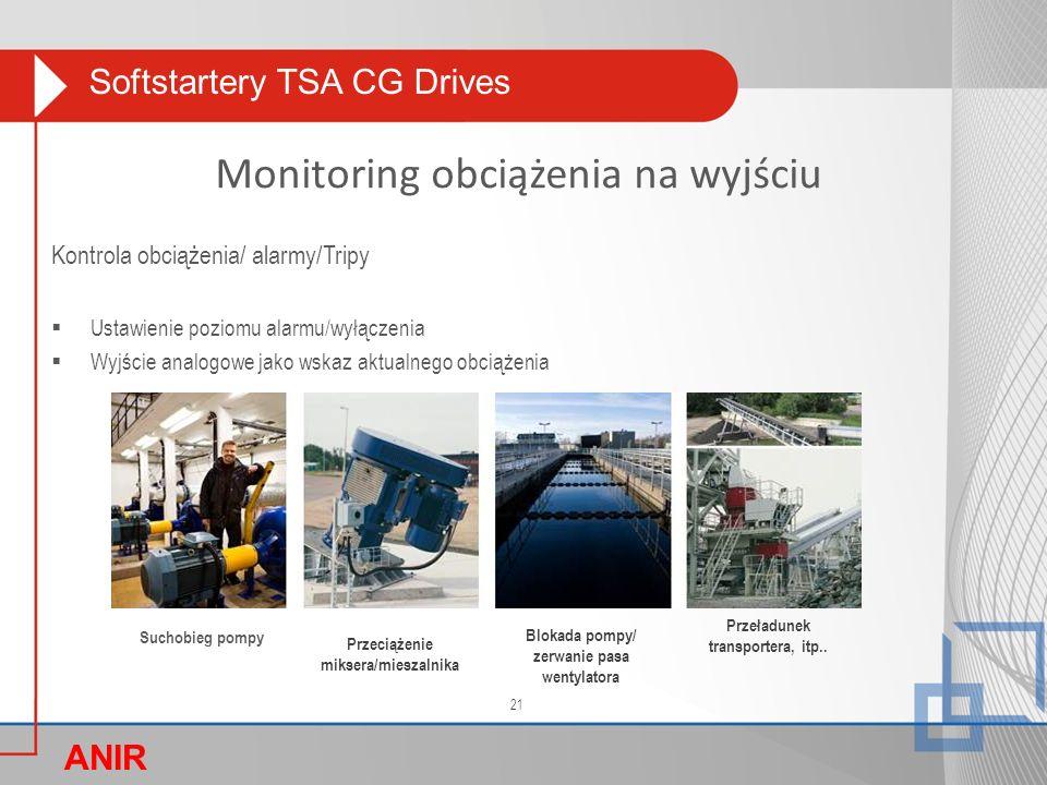 Softstartery TSA CG Drives ANIR O Monitoring obciążenia na wyjściu Kontrola obciążenia/ alarmy/Tripy  Ustawienie poziomu alarmu/wyłączenia  Wyjście