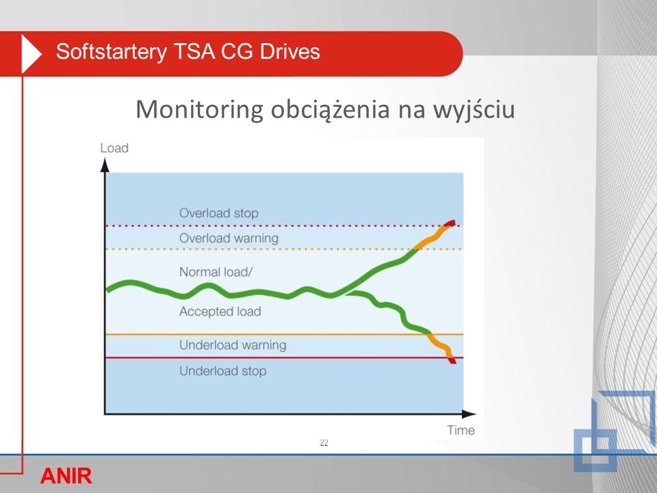 Softstartery TSA CG Drives ANIR O Monitoring obciążenia na wyjściu 22