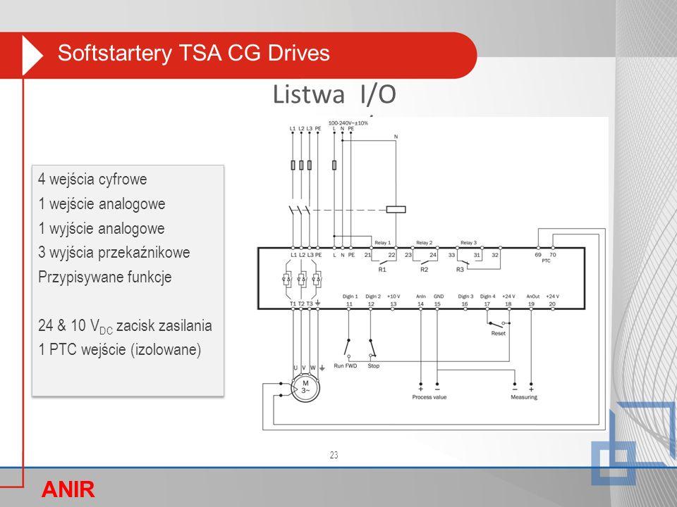 Softstartery TSA CG Drives ANIR O Smart I/O 4 wejścia cyfrowe 1 wejście analogowe 1 wyjście analogowe 3 wyjścia przekaźnikowe Przypisywane funkcje 24