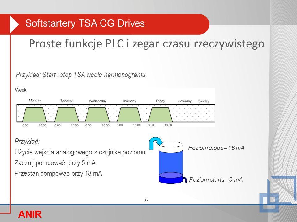 Softstartery TSA CG Drives ANIR O Proste funkcje PLC i zegar czasu rzeczywistego Przykład: Start i stop TSA wedle harmonogramu. Przykład: Użycie wejśc