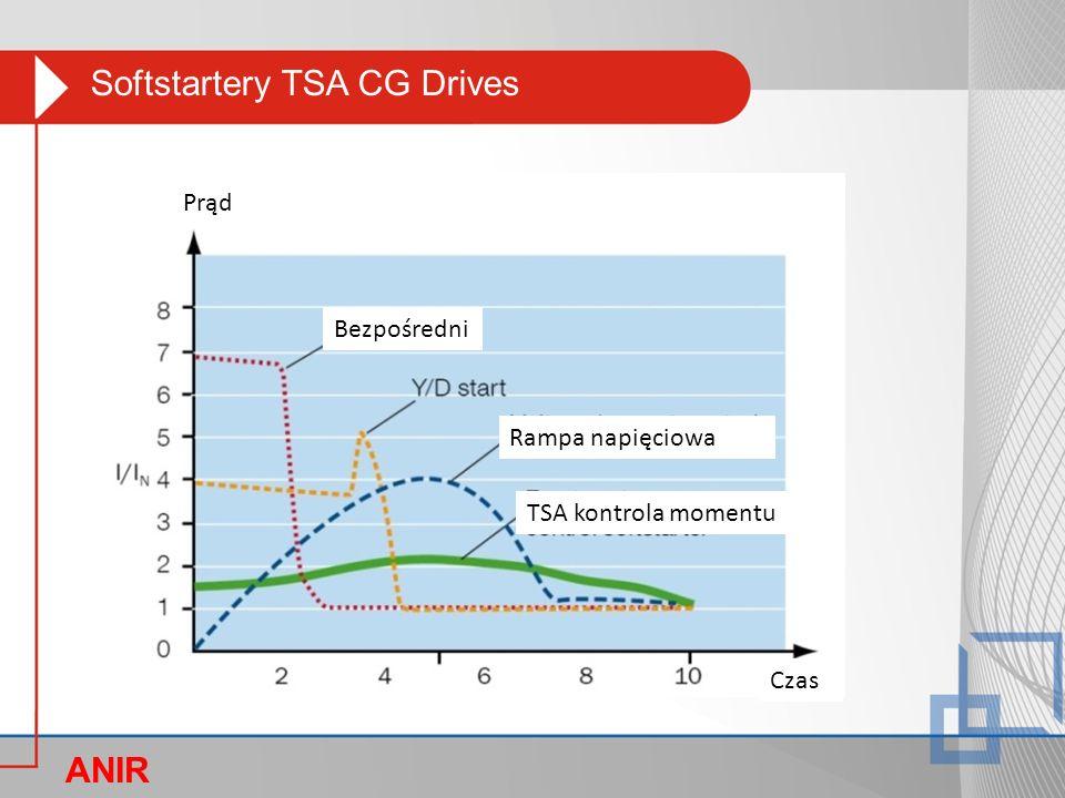 Softstartery TSA CG Drives ANIR O Standard na TSA D-sub RS232 [1]  ModBus RTU  PC, panel zewnętrzny IP54 Opcjonalne moduły [2]  Industrial Ethernet: Profinet, Modbus/TCP, EtherCAT  Fieldbus communication: Profibus DP, DeviceNet  Serial communication: via USB, RS485, (w planach Bluetooth) Modbus RTU.