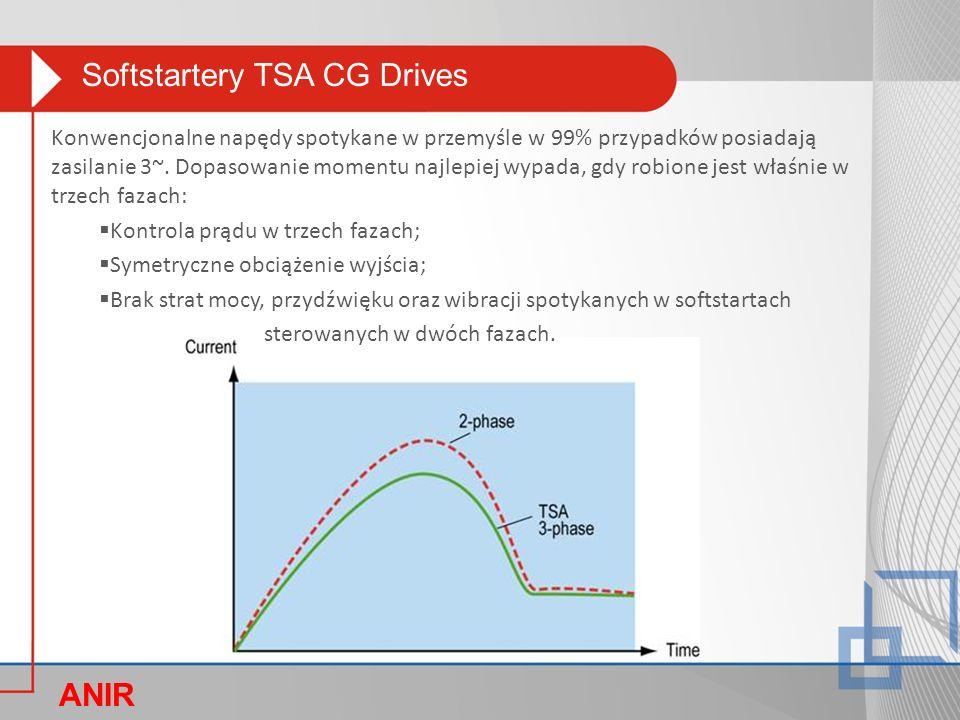 Softstartery TSA CG Drives ANIR O Konwencjonalne napędy spotykane w przemyśle w 99% przypadków posiadają zasilanie 3~. Dopasowanie momentu najlepiej w