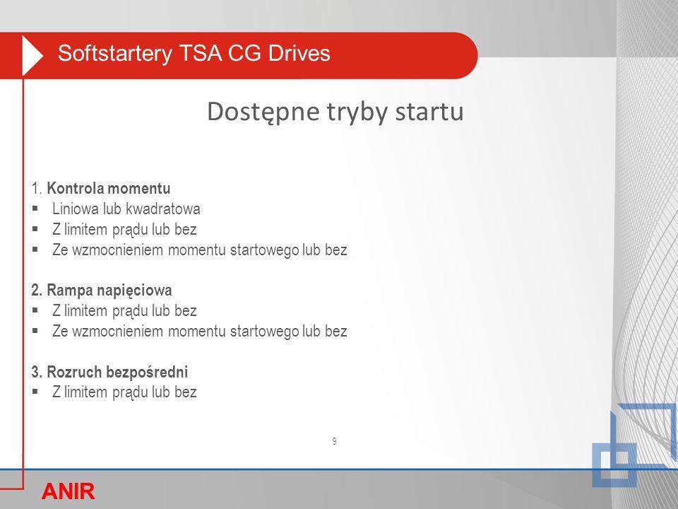 Softstartery TSA CG Drives ANIR O Dostępne tryby startu 1. Kontrola momentu  Liniowa lub kwadratowa  Z limitem prądu lub bez  Ze wzmocnieniem momen