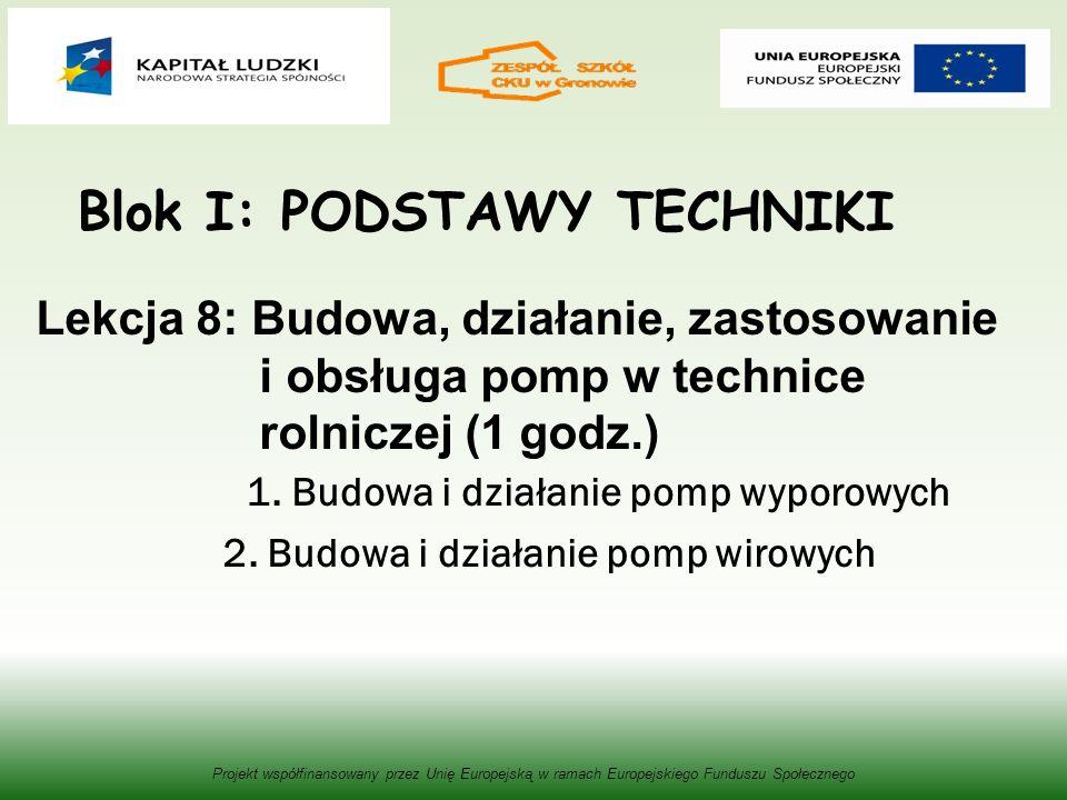 Blok I: PODSTAWY TECHNIKI Lekcja 8: Budowa, działanie, zastosowanie i obsługa pomp w technice rolniczej (1 godz.) 1.
