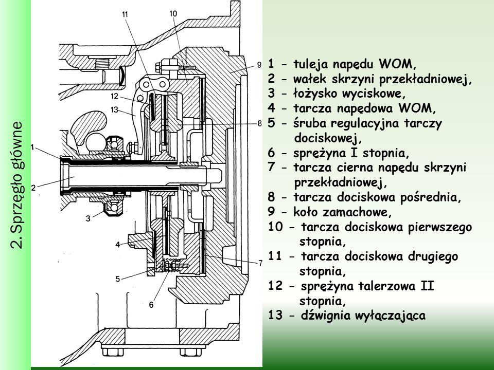 2. Sprzęgło główne 1 - tuleja napędu WOM, 2 - wałek skrzyni przekładniowej, 3 - łożysko wyciskowe, 4 - tarcza napędowa WOM, 5 - śruba regulacyjna tarc