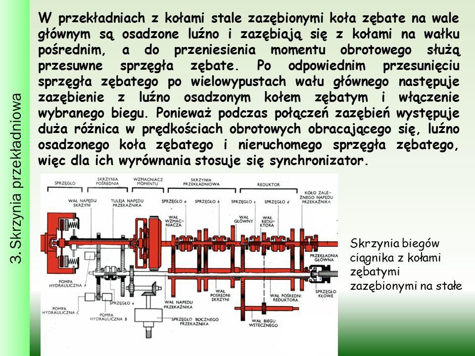 3. Skrzynia przekładniowa W przekładniach z kołami stale zazębionymi koła zębate na wale głównym są osadzone luźno i zazębiają się z kołami na wałku p