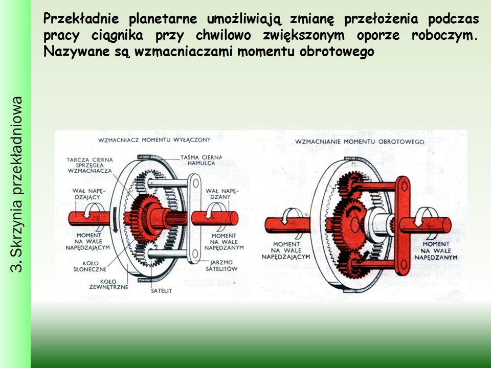 3. Skrzynia przekładniowa Przekładnie planetarne umożliwiają zmianę przełożenia podczas pracy ciągnika przy chwilowo zwiększonym oporze roboczym. Nazy