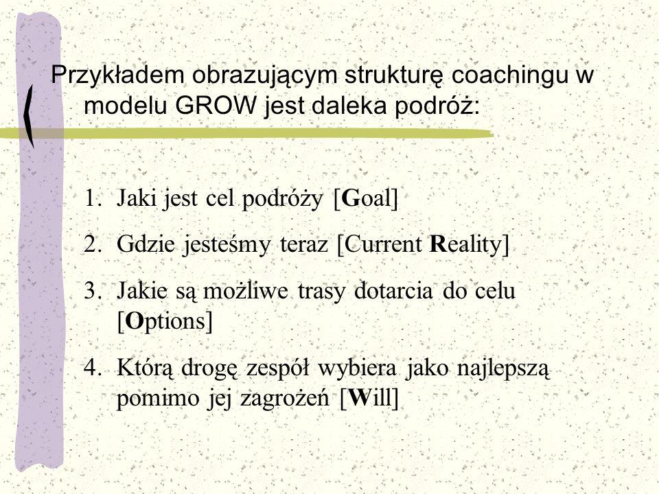 Przykładem obrazującym strukturę coachingu w modelu GROW jest daleka podróż: 1.Jaki jest cel podróży [Goal] 2.Gdzie jesteśmy teraz [Current Reality] 3