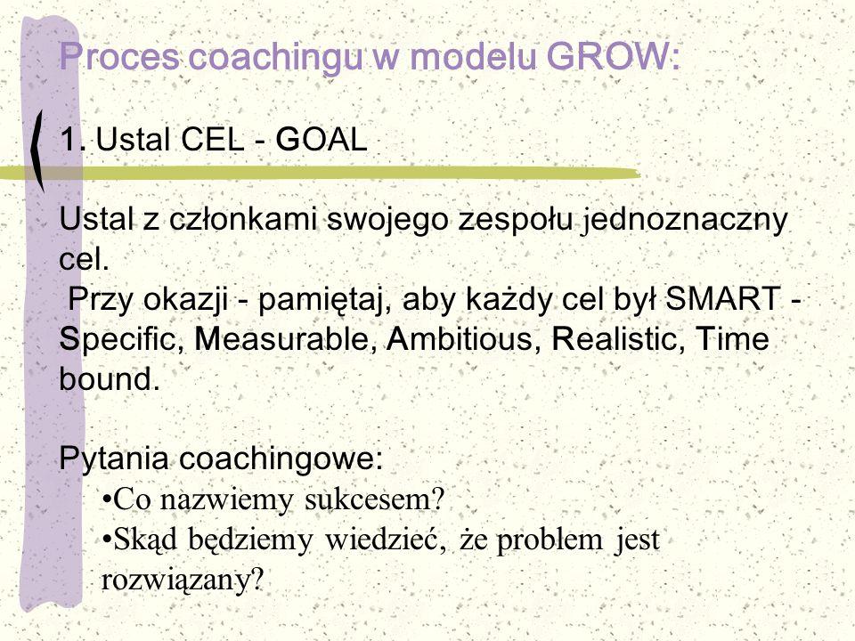 Proces coachingu w modelu GROW: 1. Ustal CEL - GOAL Ustal z członkami swojego zespołu j ednoznaczny cel. Przy okazji - pamiętaj, aby każdy cel był SMA
