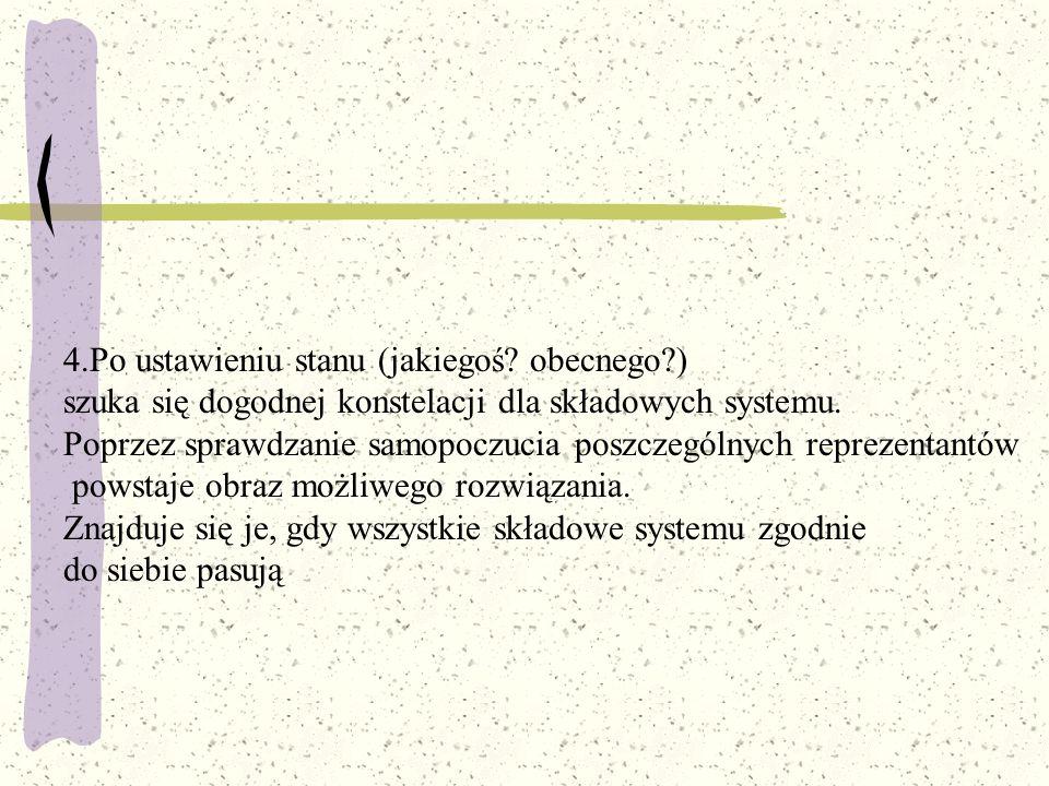 4.Po ustawieniu stanu (jakiegoś? obecnego?) szuka się dogodnej konstelacji dla składowych systemu. Poprzez sprawdzanie samopoczucia poszczególnych rep
