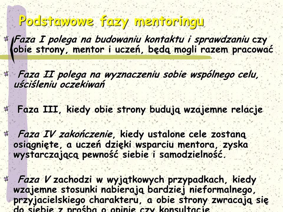 Podstawowe fazy mentoringu Faza I polega na budowaniu kontaktu i sprawdzaniu czy obie strony, mentor i uczeń, będą mogli razem pracować Faza II polega