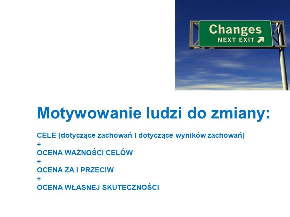 Motywowanie ludzi do zmiany: CELE (dotyczące zachowań I dotyczące wyników zachowań) + OCENA WAŻNOŚCI CELÓW + OCENA ZA I PRZECIW + OCENA WŁASNEJ SKUTECZNOŚCI
