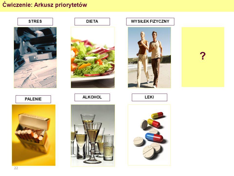 22 Ćwiczenie: Arkusz priorytetów STRESDIETA PALENIE ALKOHOLLEKI WYSIŁEK FIZYCZNY