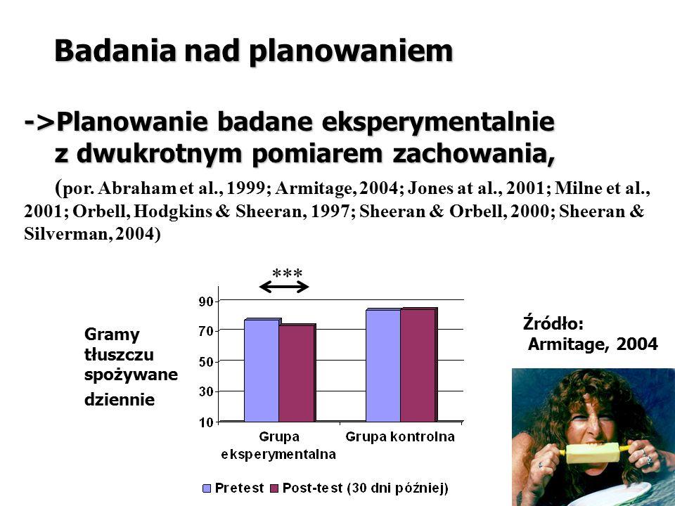 Badania nad planowaniem ->Planowanie badane eksperymentalnie z dwukrotnym pomiarem zachowania, z dwukrotnym pomiarem zachowania, ( por.