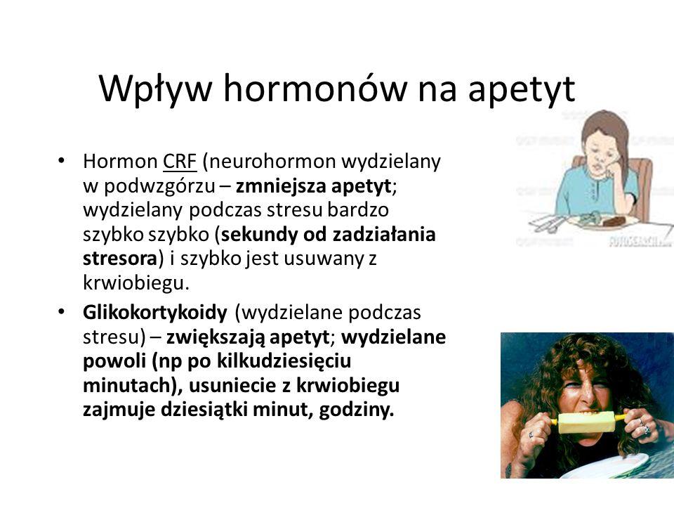 Wpływ hormonów na apetyt Hormon CRF (neurohormon wydzielany w podwzgórzu – zmniejsza apetyt; wydzielany podczas stresu bardzo szybko szybko (sekundy od zadziałania stresora) i szybko jest usuwany z krwiobiegu.