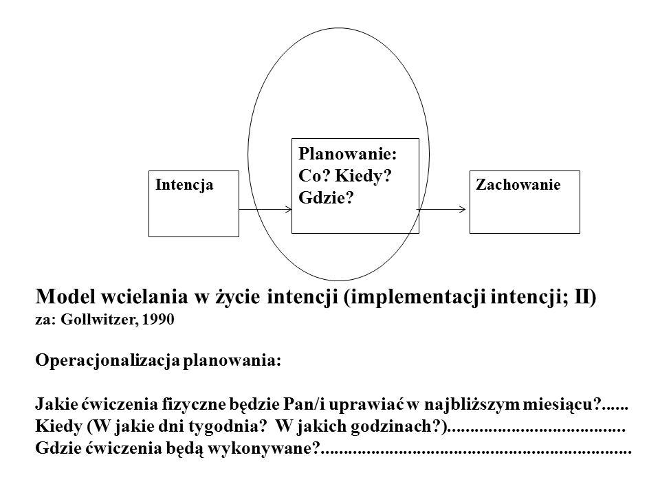 Własna skuteczność Cele/Intencje Zachowanie Oczekiwania dotyczące wyników działania (fizyczne, społeczne, odnoszące się do oceny Ja ) Czynniki środowiskowe Ułatwienia Przeszkody Model społeczno-poznawczy (Social Cognitive Theory) za: Bandura, 2001 Jeden z modeli najczęściej wykorzystywanych jako podstawa teoretyczna interwencji (ok.