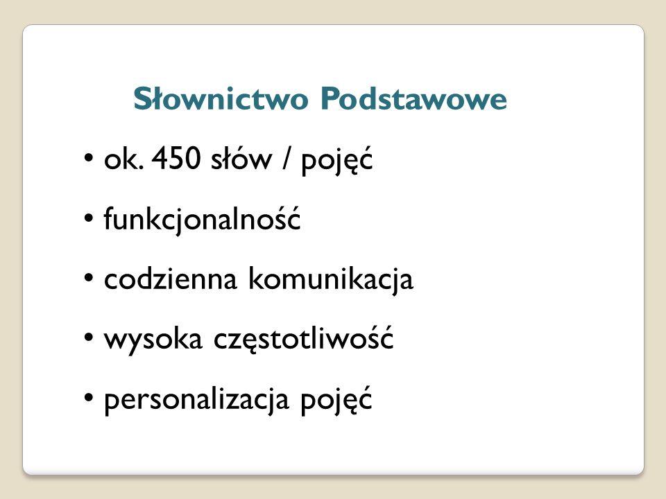 Słownictwo Podstawowe ok.