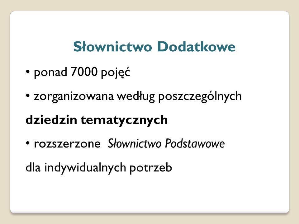 Słownictwo Dodatkowe ponad 7000 pojęć zorganizowana według poszczególnych dziedzin tematycznych rozszerzone Słownictwo Podstawowe dla indywidualnych potrzeb