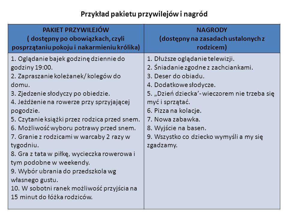 Przykład pakietu przywilejów i nagród PAKIET PRZYWILEJÓW ( dostępny po obowiązkach, czyli posprzątaniu pokoju i nakarmieniu królika) NAGRODY (dostępny na zasadach ustalonych z rodzicem) 1.