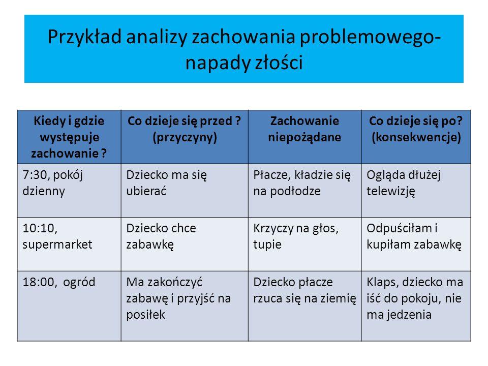Przykład analizy zachowania problemowego- napady złości Kiedy i gdzie występuje zachowanie .