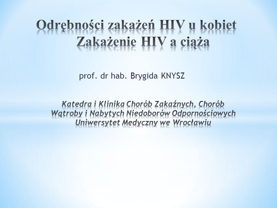 zakażenie HIV Am J Med.1999;106:324; Ann Intern Med.
