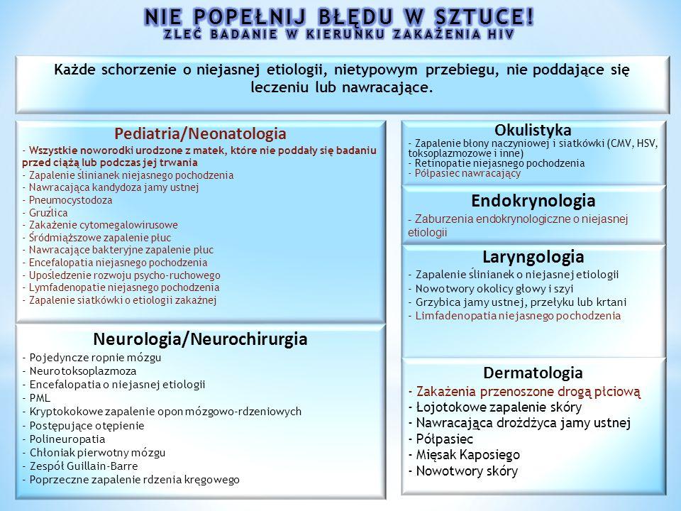 Pediatria/Neonatologia - Wszystkie noworodki urodzone z matek, które nie poddały się badaniu przed ciążą lub podczas jej trwania - Zapalenie slinianek niejasnego pochodzenia - Nawracająca kandydoza jamy ustnej - Pneumocystodoza - Gruzlica - Zakażenie cytomegalowirusowe - Sródmiąższowe zapalenie płuc - Nawracaja ̨ ce bakteryjne zapalenie płuc - Encefalopatia niejasnego pochodzenia - Uposledzenie rozwoju psycho-ruchowego - Lymfadenopatie niejasnego pochodzenia - Zapalenie siatkówki o etiologii zakaźnej Okulistyka - Zapalenie błony naczyniowej i siatkówki (CMV, HSV, toksoplazmozowe i inne) - Retinopatie niejasnego pochodzenia - Półpasiec nawracający Laryngologia - Zapalenie slinianek o niejasnej etiologii - Nowotwory okolicy głowy i szyi - Grzybica jamy ustnej, przełyku lub krtani - Limfadenopatia niejasnego pochodzenia Neurologia/Neurochirurgia - Pojedyncze ropnie mózgu - Neurotoksoplazmoza - Encefalopatia o niejasnej etiologii - PML - Kryptokokowe zapalenie opon mózgowo-rdzeniowych - Postępujące otępienie - Polineuropatia - Chłoniak pierwotny mózgu - Zespół Guillain-Barre - Poprzeczne zapalenie rdzenia kre ̨ gowego Dermatologia - Zakażenia przenoszone drogą płciową - Łojotokowe zapalenie skóry - Nawracająca drożdżyca jamy ustnej - Półpasiec - Mie ̨ sak Kaposiego - Nowotwory skóry Endokrynologia - Zaburzenia endokrynologiczne o niejasnej etiologii Każde schorzenie o niejasnej etiologii, nietypowym przebiegu, nie poddające się leczeniu lub nawracające.