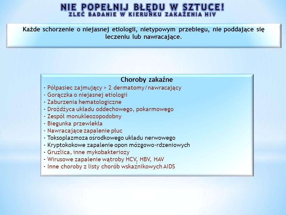 Choroby zakaźne - Półpasiec zajmujący > 2 dermatomy/nawracaja ̨ cy - Gorączka o niejasnej etiologii - Zaburzenia hematologiczne - Drożdżyca układu oddechowego, pokarmowego - Zespół monukleozopodobny - Biegunka przewlekła - Nawracaja ̨ ce zapalenie płuc - Toksoplazmoza osrodkowego układu nerwowego - Kryptokokowe zapalenie opon mózgowo-rdzeniowych - Gruzlica, inne mykobakteriozy - Wirusowe zapalenie wa ̨ troby HCV, HBV, HAV - Inne choroby z listy chorób wskaznikowych AIDS Każde schorzenie o niejasnej etiologii, nietypowym przebiegu, nie poddające się leczeniu lub nawracające.