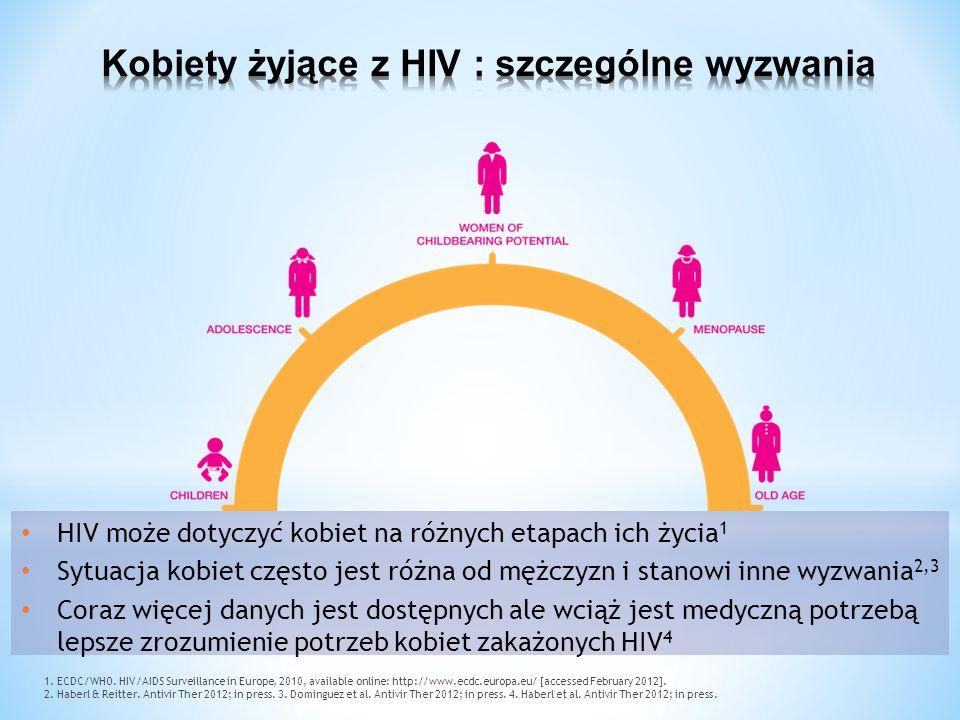 * Badanie wstępne po rozpoznaniu HIV: * test ciążowy * badanie ginekologiczne z oceną cytologiczną * ocena narządów miednicy (usg) * Badania cytologiczne: * 2 razy w pierwszym roku wykrycia zakażenia HIV * następnie 1 raz w roku u kobiet z prawidłową cytologią * częściej: * nieprawidłowa cytologia * liczba limfocytów T CD4 <200 * po leczeniu dysplazji szyjki macicy * współistniejące zakażenie HPV