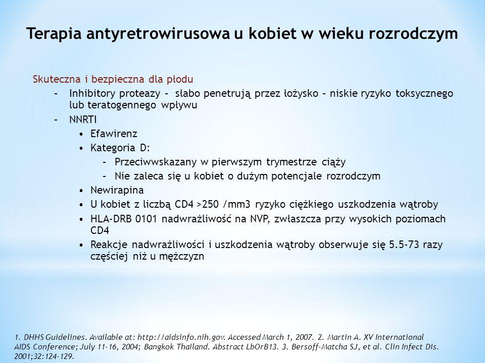 Terapia antyretrowirusowa u kobiet w wieku rozrodczym Skuteczna i bezpieczna dla płodu –Inhibitory proteazy – słabo penetrują przez łożysko – niskie ryzyko toksycznego lub teratogennego wpływu –NNRTI Efawirenz Kategoria D: –Przeciwwskazany w pierwszym trymestrze ciąży –Nie zaleca się u kobiet o dużym potencjale rozrodczym Newirapina U kobiet z liczbą CD4 >250 /mm3 ryzyko ciężkiego uszkodzenia wątroby HLA-DRB 0101 nadwrażliwość na NVP, zwłaszcza przy wysokich poziomach CD4 Reakcje nadwrażliwości i uszkodzenia wątroby obserwuje się 5.5-73 razy częściej niż u mężczyzn 1.