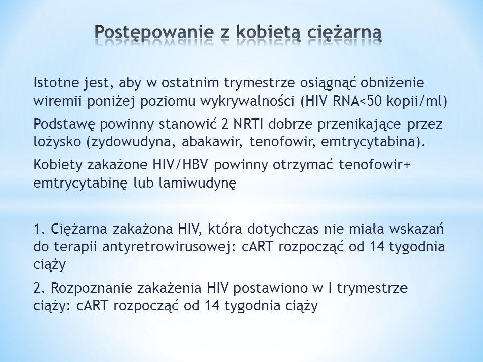 Istotne jest, aby w ostatnim trymestrze osiągnąć obniżenie wiremii poniżej poziomu wykrywalności (HIV RNA<50 kopii/ml) Podstawę powinny stanowić 2 NRTI dobrze przenikające przez lożysko (zydowudyna, abakawir, tenofowir, emtrycytabina).