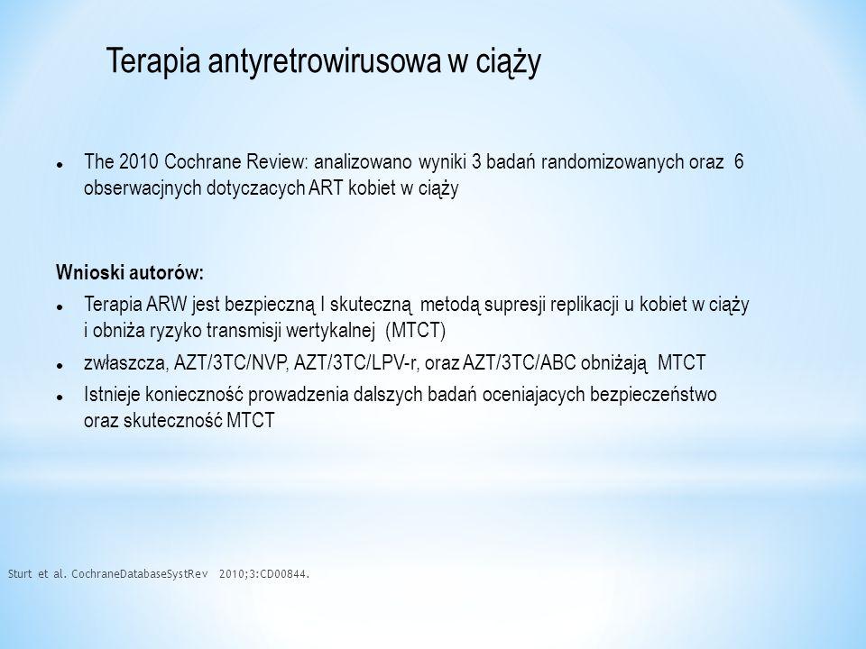 Terapia antyretrowirusowa w ciąży The 2010 Cochrane Review: analizowano wyniki 3 badań randomizowanych oraz 6 obserwacjnych dotyczacych ART kobiet w ciąży Wnioski autorów: Terapia ARW jest bezpieczną I skuteczną metodą supresji replikacji u kobiet w ciąży i obniża ryzyko transmisji wertykalnej (MTCT) zwłaszcza, AZT/3TC/NVP, AZT/3TC/LPV-r, oraz AZT/3TC/ABC obniżają MTCT Istnieje konieczność prowadzenia dalszych badań oceniajacych bezpieczeństwo oraz skuteczność MTCT Sturt et al.