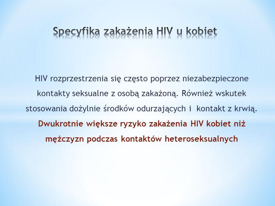 * Wzrost ryzyka i inny przebieg zakażeń układu rodnego * grzybica pochwy i sromu * bakteryjne zapalenia pochwy * HPV * HSV-2 * Trichomonas vaginalis, Chlamydia trachomatis, Haemophilus ducrei * ryzyko zakażeń narządu rodnego drogą wstępującą * stany zapalne narządów miednicy (PID) * Wzrost ryzyka (5X) rozwoju raka szyjki macicy * Zakażenia układu rodnego zwiększają ryzyko zakażenia HIV i transmisji drogą seksualną Office of AIDS Research.
