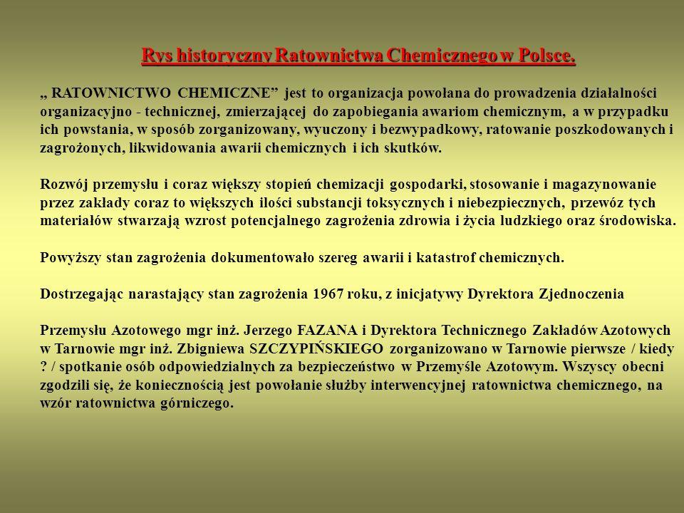Rys historyczny Ratownictwa Chemicznego w Polsce.