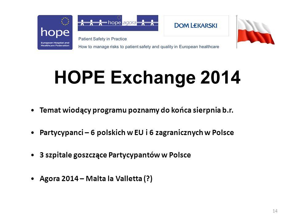 14 HOPE Exchange 2014 Temat wiodący programu poznamy do końca sierpnia b.r.
