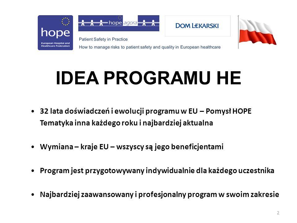 2 IDEA PROGRAMU HE 32 lata doświadczeń i ewolucji programu w EU – Pomysł HOPE Tematyka inna każdego roku i najbardziej aktualna Wymiana – kraje EU – wszyscy są jego beneficjentami Program jest przygotowywany indywidualnie dla każdego uczestnika Najbardziej zaawansowany i profesjonalny program w swoim zakresie