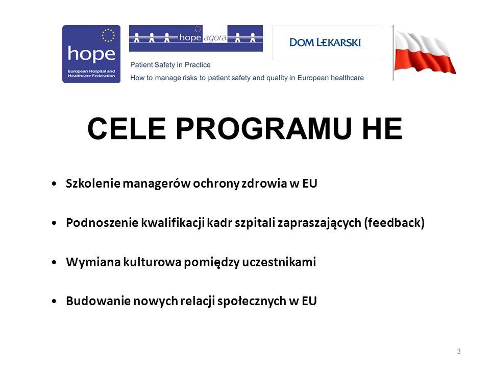 3 CELE PROGRAMU HE Szkolenie managerów ochrony zdrowia w EU Podnoszenie kwalifikacji kadr szpitali zapraszających (feedback) Wymiana kulturowa pomiędzy uczestnikami Budowanie nowych relacji społecznych w EU