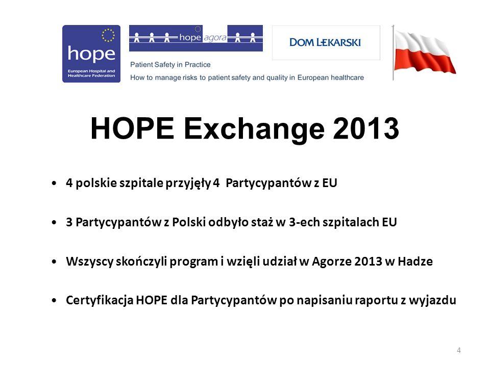 4 HOPE Exchange 2013 4 polskie szpitale przyjęły 4 Partycypantów z EU 3 Partycypantów z Polski odbyło staż w 3-ech szpitalach EU Wszyscy skończyli program i wzięli udział w Agorze 2013 w Hadze Certyfikacja HOPE dla Partycypantów po napisaniu raportu z wyjazdu