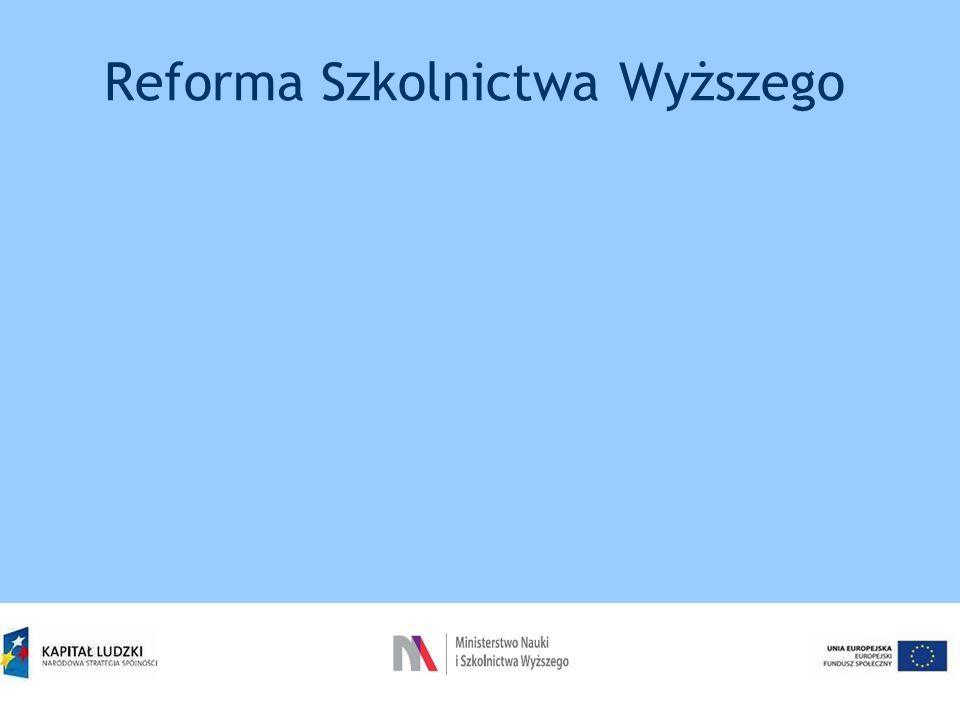 REFORMA SZKOLNICTWA WYŻSZEGO Zadania uczelni w zakresie opracowania nowych przepisów, zgodnych z ustawą z dnia 18 marca 2011 r., to w szczególności :  dostosowanie statutu uczelni, regulaminów studiów i regulaminu studiów doktoranckich do nowych przepisów,  opracowanie regulaminu zarządzania prawami autorskimi i prawami pokrewnymi oraz prawami własności przemysłowej oraz zasad komercjalizacji wyników badań naukowych i prac rozwojowych,  opracowanie szczegółowego regulaminu pomocy materialnej dla studentów i doktorantów,  opracowanie wzoru uczelnianego dyplomu ukończenia studiów,  dostosowanie programów kształcenia na prowadzonych kierunkach studiów do efektów kształcenia opracowanych przez uczelnię,  skreślenie zasad pobierania opłat oraz wysokości opłat za świadczone usługi edukacyjne oraz kształcenie,  wprowadzenie/doskonalenie wewnętrznego systemu zapewnienia jakości kształcenia, uwzględniającego nowe przepisy,  opracowanie systemu monitorowania karier zawodowych swoich absolwentów.